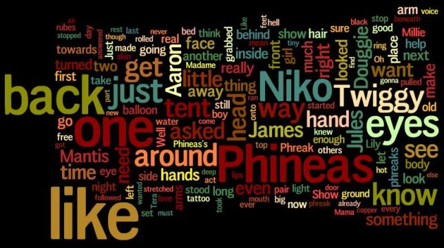 WordCloud-PhreakShow